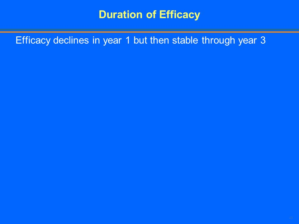 49 Duration of Efficacy Efficacy declines in year 1 but then stable through year 3