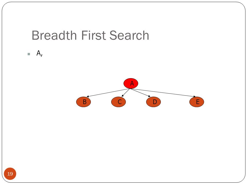 Breadth First Search 19 A, A BCED