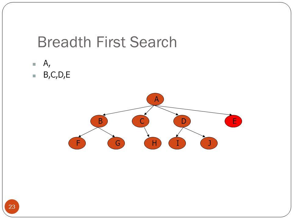 Breadth First Search 23 A, B,C,D,E A BCED FGHIJ