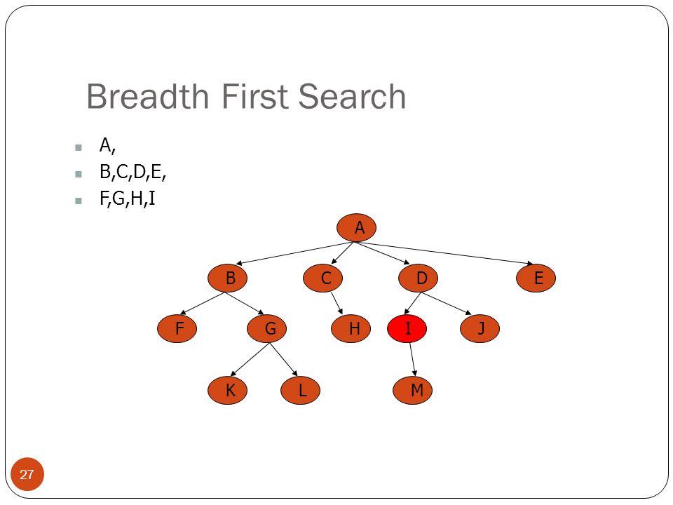 Breadth First Search 27 A, B,C,D,E, F,G,H,I A BCED FGHIJ KLM