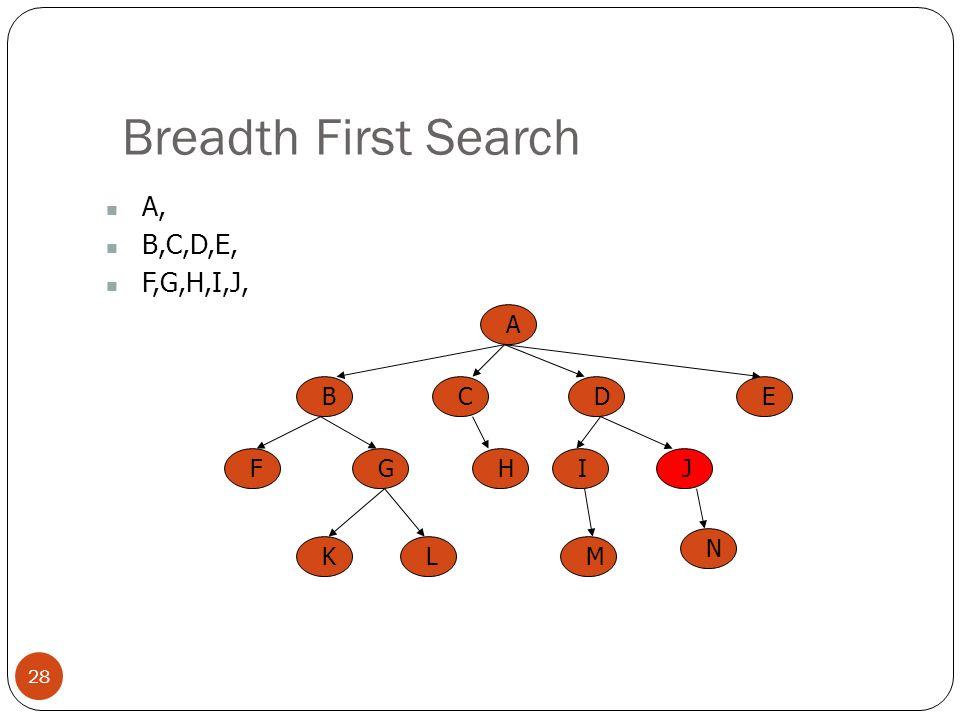 Breadth First Search 28 A, B,C,D,E, F,G,H,I,J, A BCED FGHIJ KLM N
