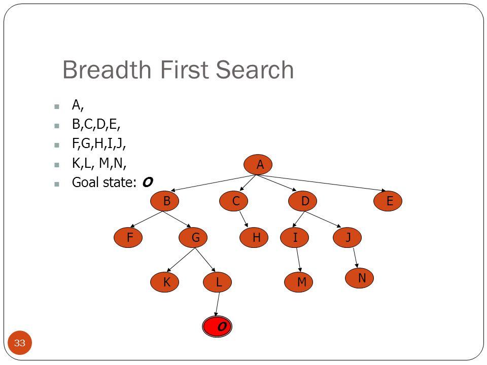Breadth First Search 33 A, B,C,D,E, F,G,H,I,J, K,L, M,N, Goal state: O A BCED FGHIJ KL O M N