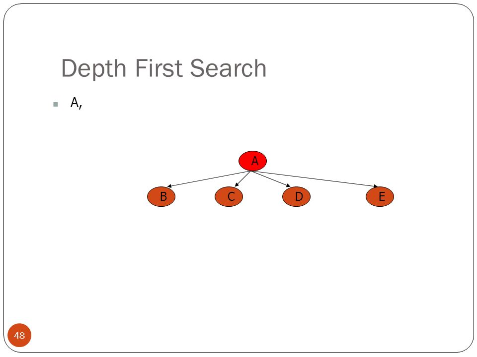 Depth First Search 48 A, A BCED