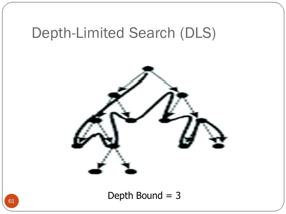 Depth-Limited Search (DLS) 61 Depth Bound = 3
