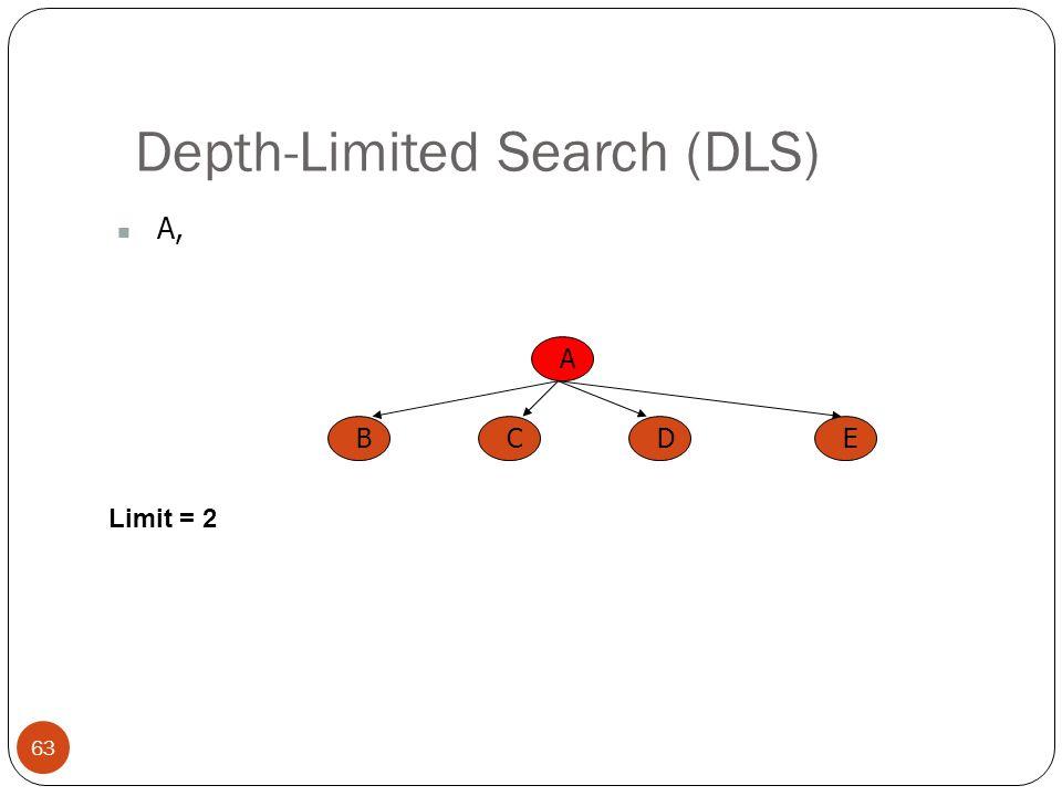 Depth-Limited Search (DLS) 63 A, A BCED Limit = 2