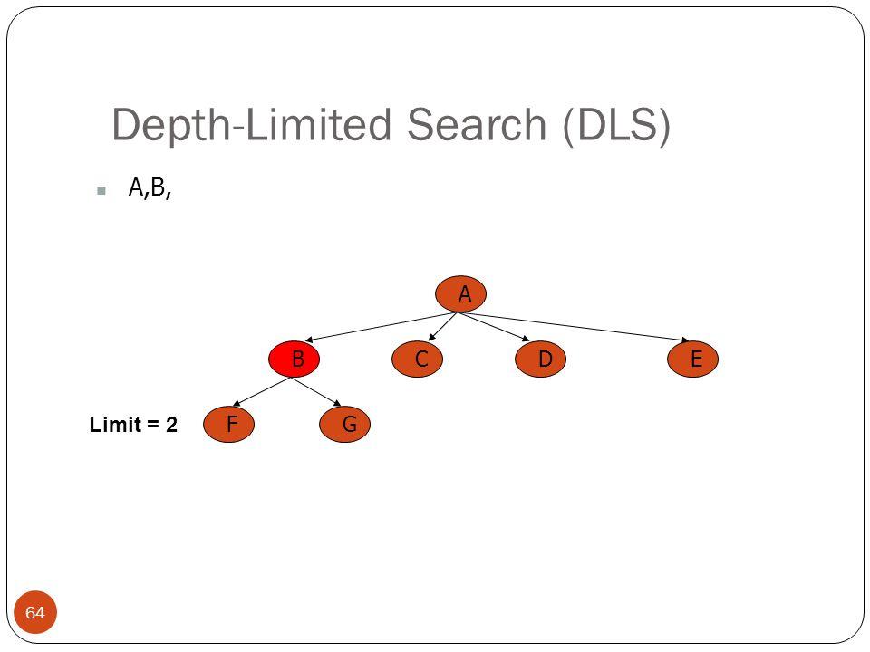 Depth-Limited Search (DLS) 64 A,B, A BCED FG Limit = 2