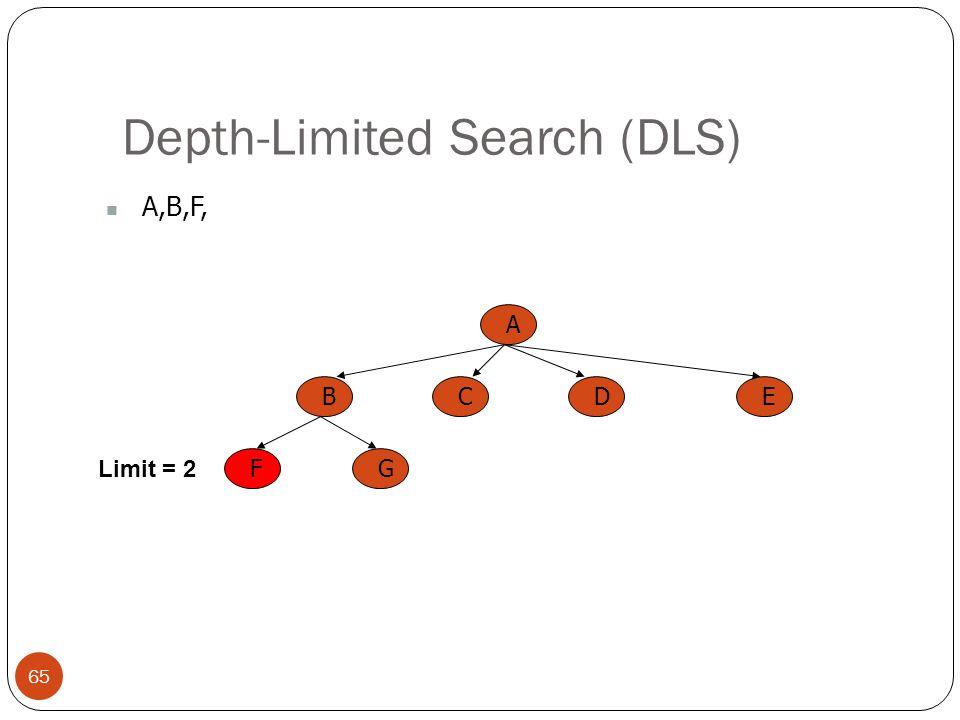 Depth-Limited Search (DLS) 65 A,B,F, A BCED FG Limit = 2