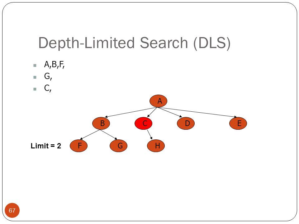 Depth-Limited Search (DLS) 67 A,B,F, G, C, A BCED FGH Limit = 2