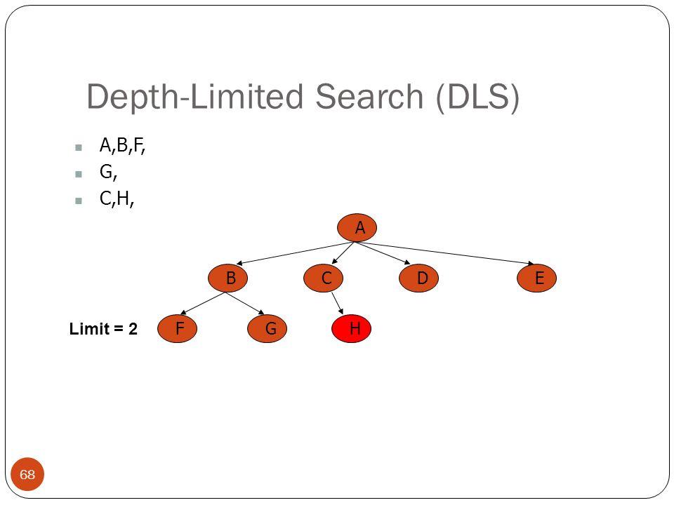 Depth-Limited Search (DLS) 68 A,B,F, G, C,H, A BCED FGH Limit = 2