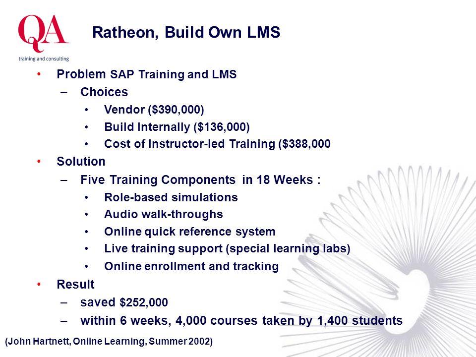 Ratheon, Build Own LMS (John Hartnett, Online Learning, Summer 2002) Problem SAP Training and LMS –Choices Vendor ($390,000) Build Internally ($136,00