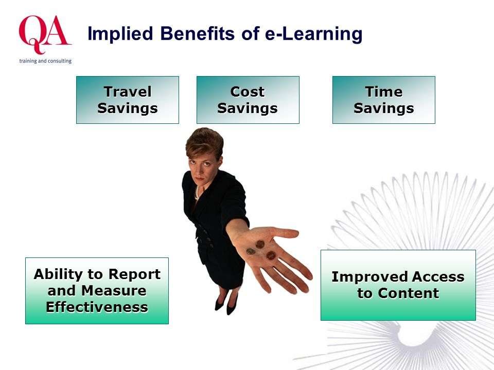 Implied Benefits of e-Learning Travel Savings Time Savings Improved Access to Content Ability to Report and Measure Effectiveness Cost Savings
