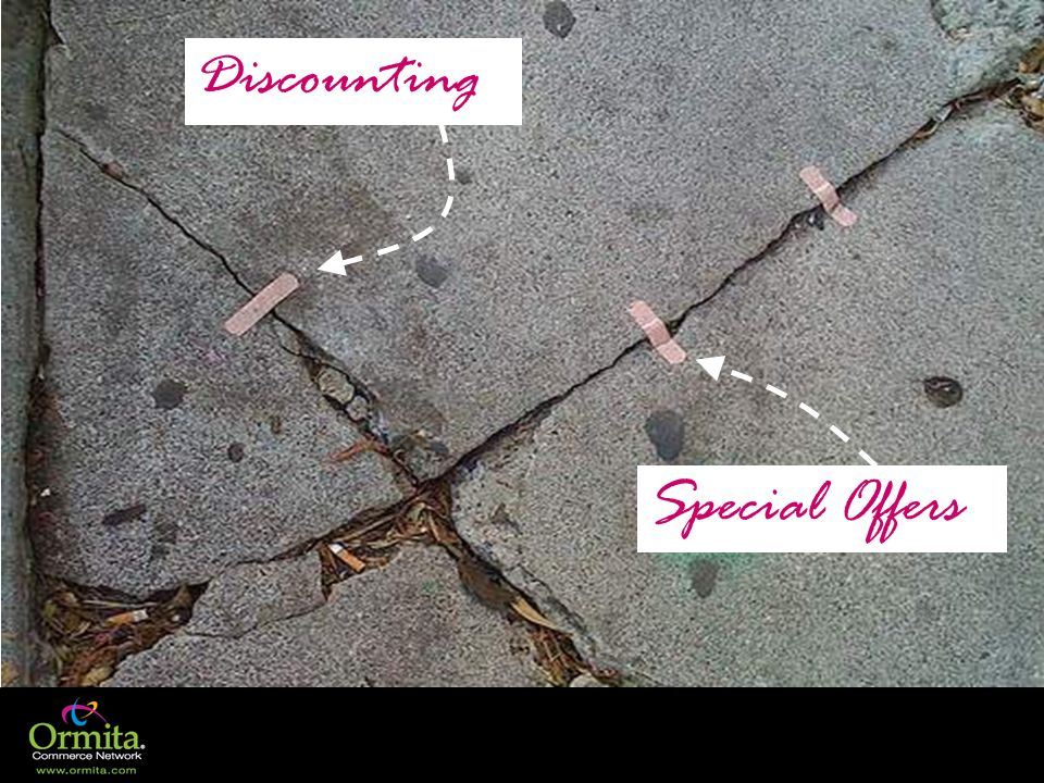 Special Offers Discounting