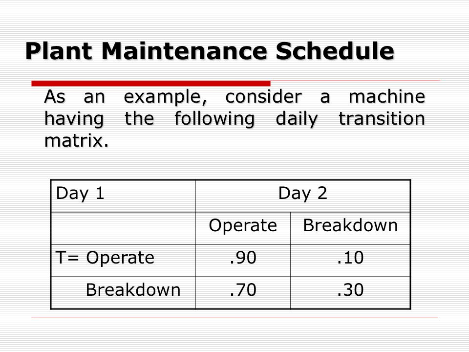 Plant Maintenance Schedule As an example, consider a machine having the following daily transition matrix. Day 1Day 2 OperateBreakdown T= Operate.90.1