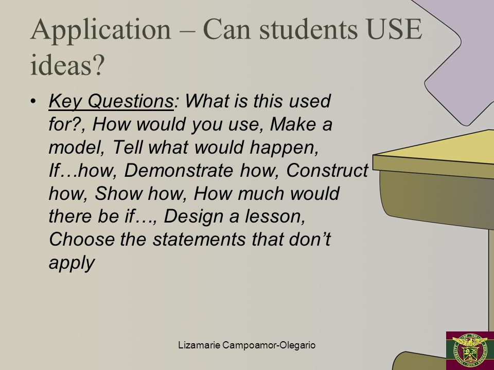 Application – Can students USE ideas? Key Questions: What is this used for?, How would you use, Make a model, Tell what would happen, If…how, Demonstr