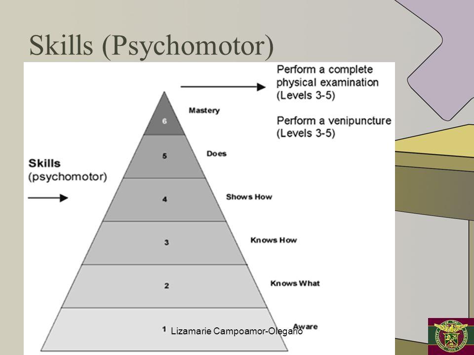Skills (Psychomotor) Lizamarie Campoamor-Olegario