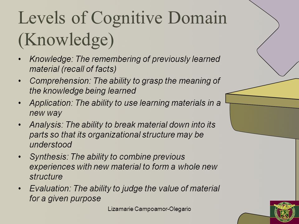 Levels of Cognitive Domain (Knowledge) Knowledge: The remembering of previously learned material (recall of facts) Comprehension: The ability to grasp