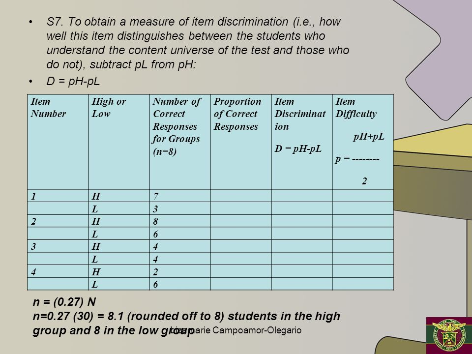 S7. To obtain a measure of item discrimination (i.e., how well this item distinguishes between the students who understand the content universe of the