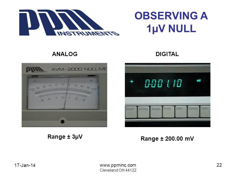 17-Jan-14 www.ppminc.com Cleveland OH 44122 22 OBSERVING A 1µV NULL ANALOGDIGITAL Range ± 3µV Range ± 200.00 mV