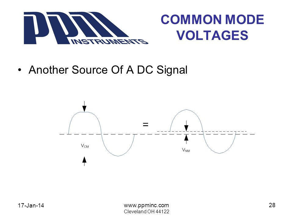 17-Jan-14 www.ppminc.com Cleveland OH 44122 28 COMMON MODE VOLTAGES Another Source Of A DC Signal