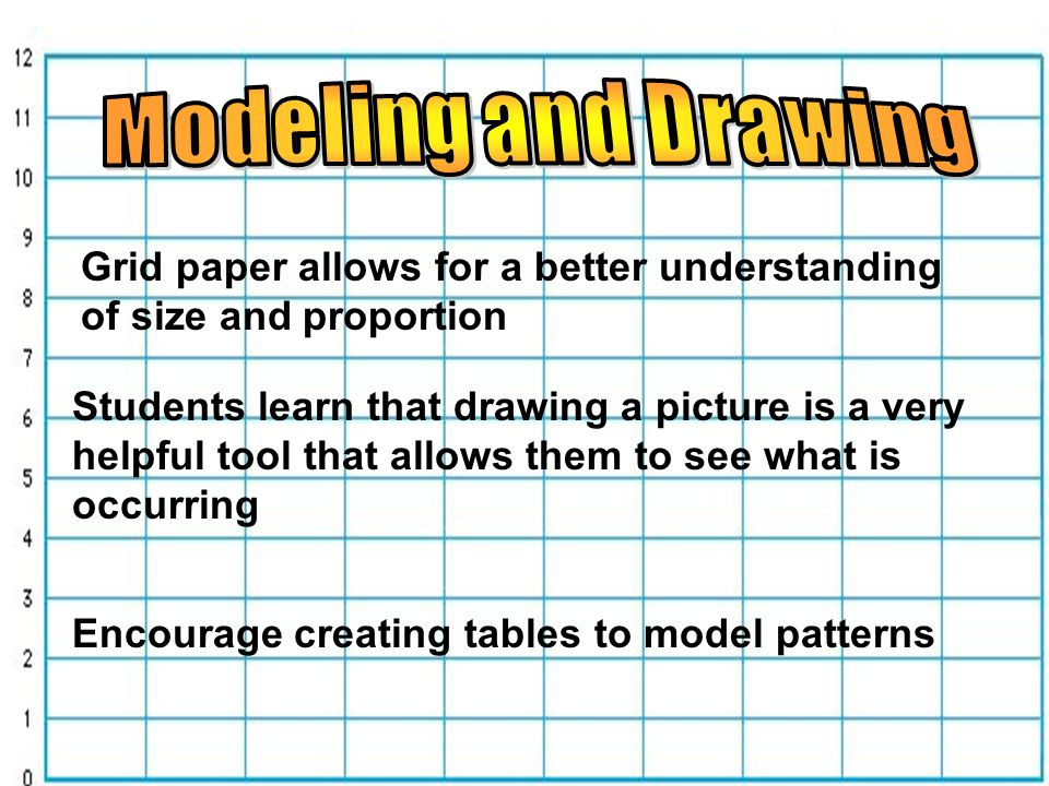 Grid paper allows for a better understanding of size and proportion Students learn that drawing a picture is a very helpful tool that allows them to s