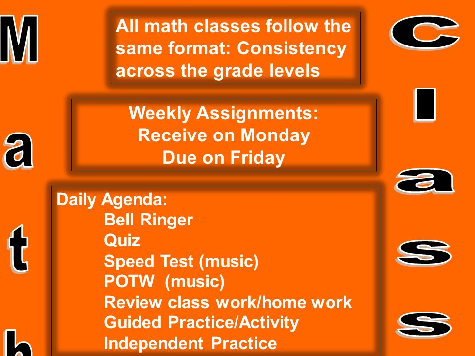 All math classes follow the same format: Consistency across the grade levels Weekly Assignments: Receive on Monday Due on Friday Daily Agenda: Bell Ri
