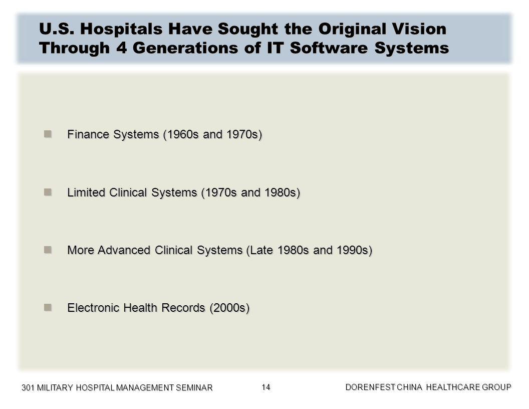 301 MILITARY HOSPITAL MANAGEMENT SEMINAR DORENFEST CHINA HEALTHCARE GROUP 14 U.S. Hospitals Have Sought the Original Vision Through 4 Generations of I