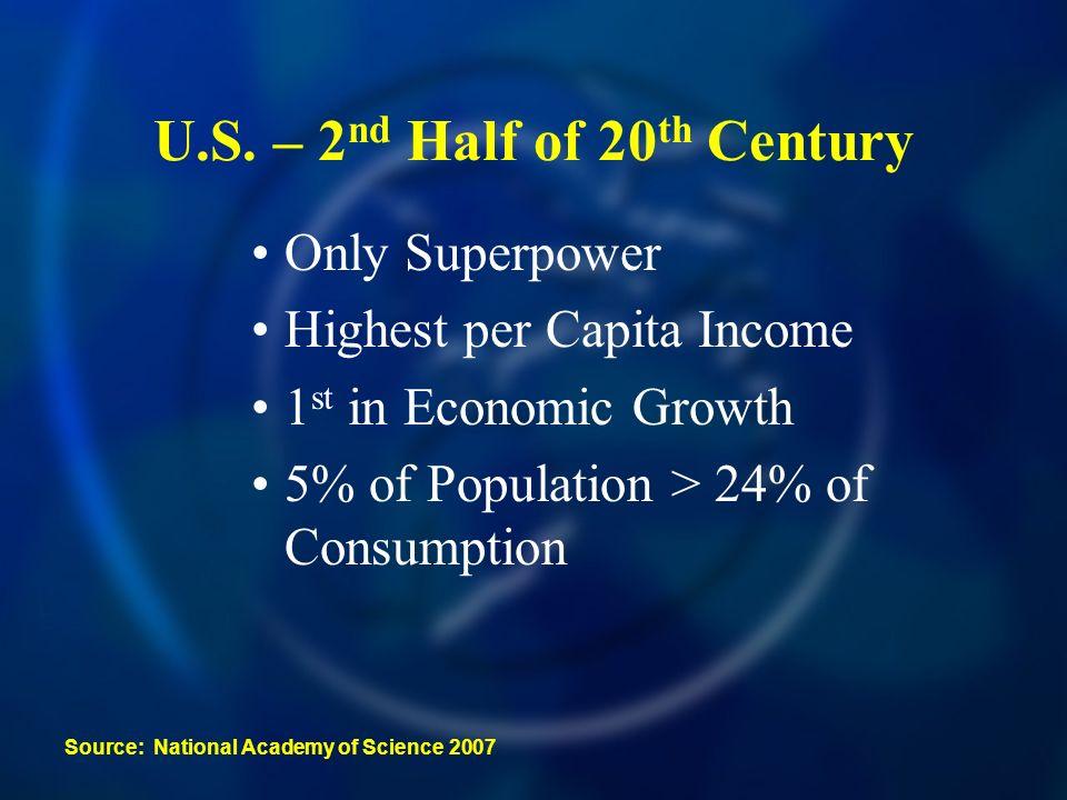 World Economy Early 1900s U.S.Europe Early 1980s U.S.