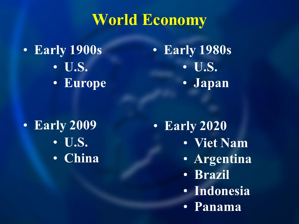 World Economy Early 1900s U.S. Europe Early 1980s U.S. Japan Early 2020 Viet Nam Argentina Brazil Indonesia Panama Early 2009 U.S. China