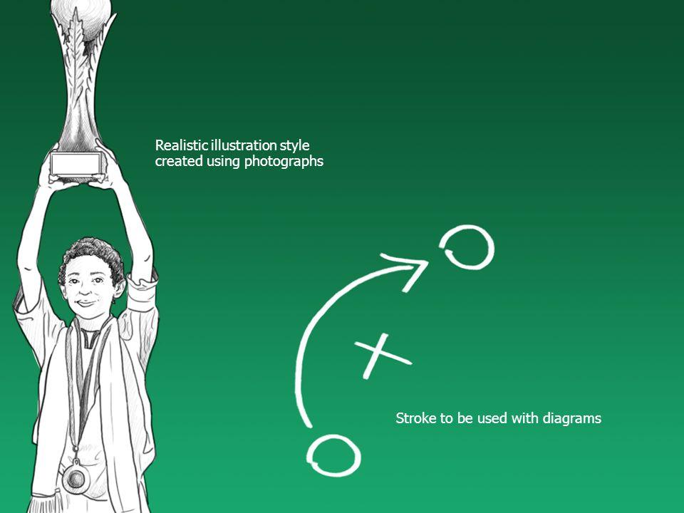 Ilustrações podem ser feitas por meio de silhuetas ou traços e aplicadas junto de imagens reais Realistic illustration style created using photographs Stroke to be used with diagrams