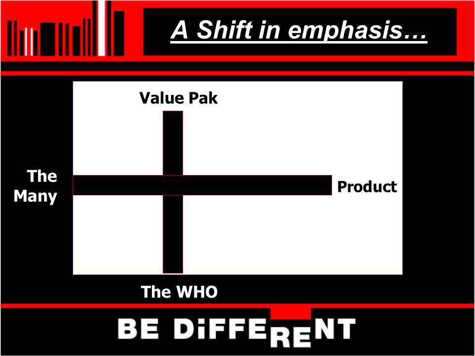 A Shift in emphasis… The WHO The Many Value Pak Product