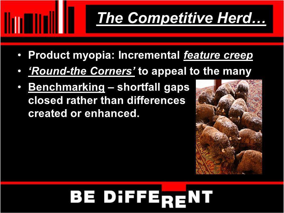 BE DiFFERENT - Marketing DISTINGUISH & DOMINATE = #3.