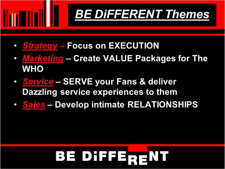 BE DiFFERENT Themes Strategy – Focus on EXECUTION Marketing – Create VALUE Packages for The WHO Service – SERVE your Fans & deliver Dazzling service experiences to them Sales – Develop intimate RELATIONSHIPS