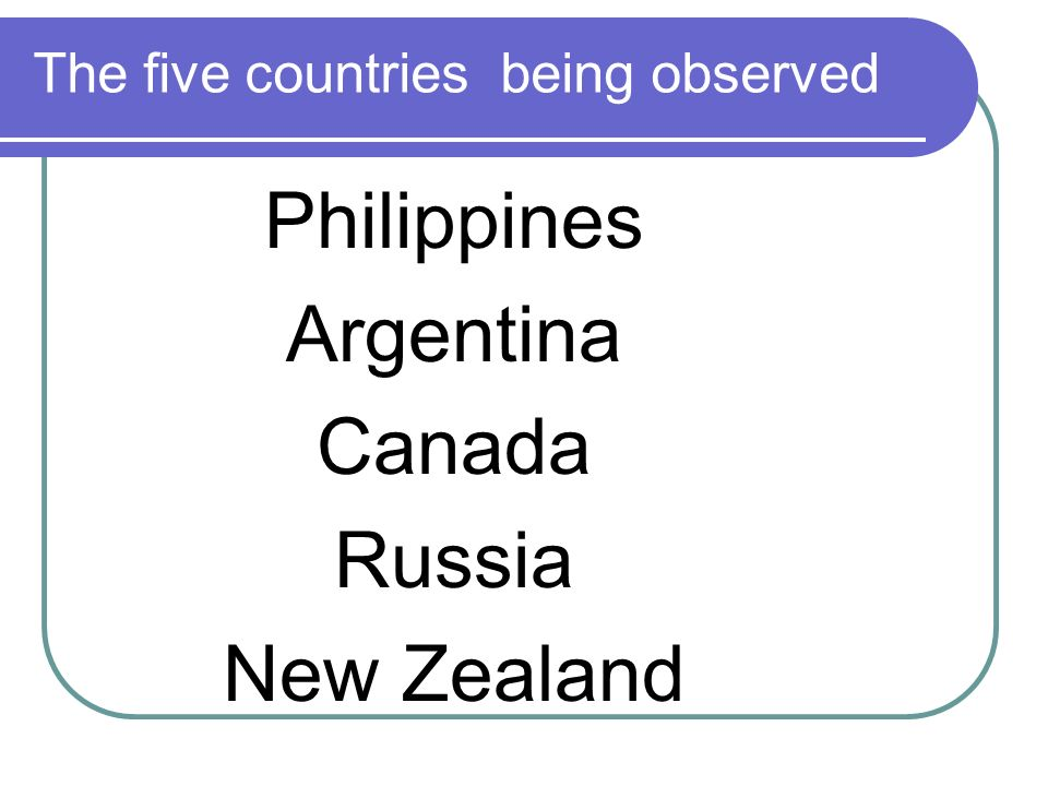 The five countries being observed Philippines Argentina Canada Russia New Zealand