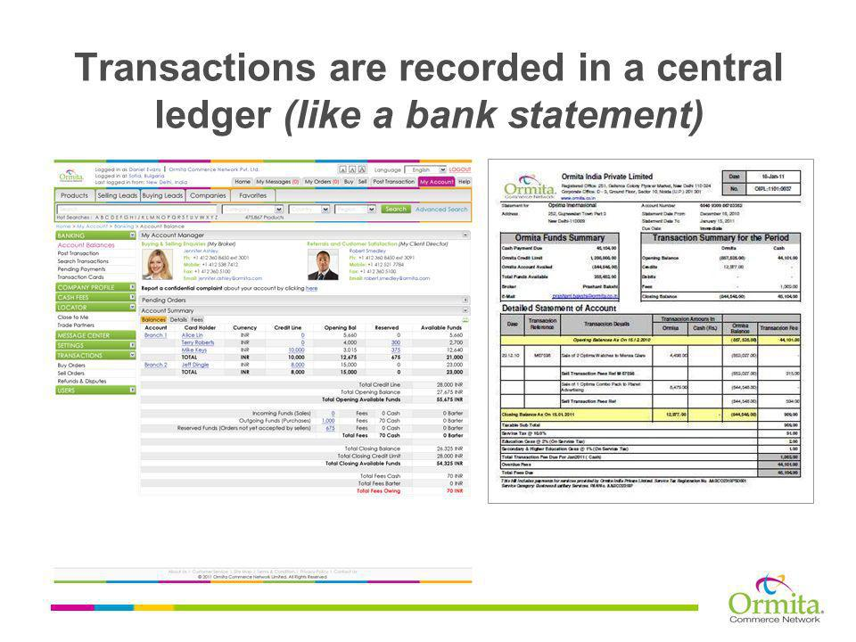 Transactions are recorded in a central ledger (like a bank statement)