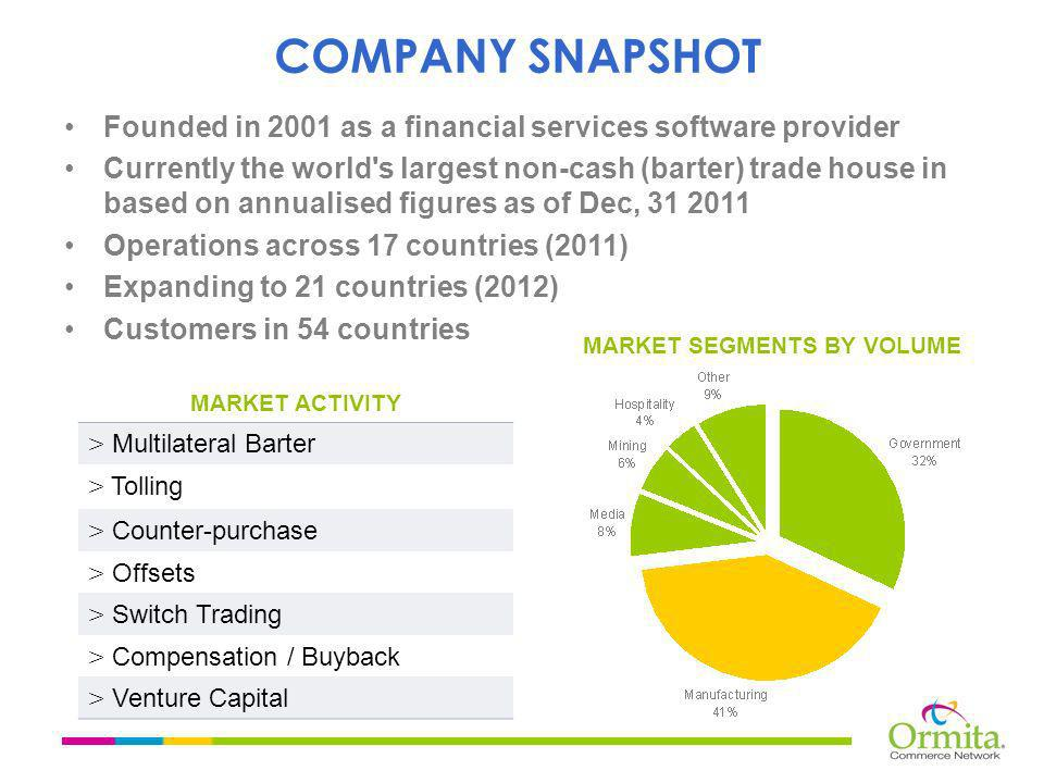 > Multilateral Barter > Tolling > Counter-purchase > Offsets > Switch Trading > Compensation / Buyback > Venture Capital COMPANY SNAPSHOT Founded in 2001 as a financial services software provider Currently the world s largest non-cash (barter) trade house in based on annualised figures as of Dec, 31 2011 Operations across 17 countries (2011) Expanding to 21 countries (2012) Customers in 54 countries MARKET ACTIVITY MARKET SEGMENTS BY VOLUME