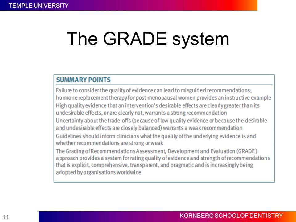 TEMPLE UNIVERSITY KORNBERG SCHOOL OF DENTISTRY 11 The GRADE system
