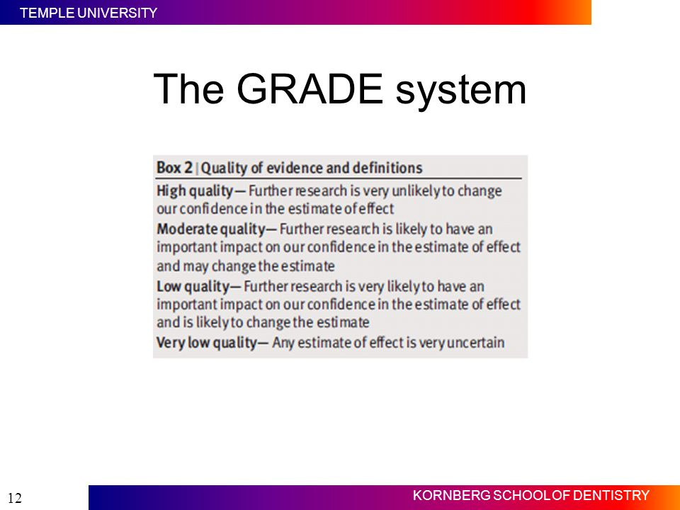 TEMPLE UNIVERSITY KORNBERG SCHOOL OF DENTISTRY 12 The GRADE system