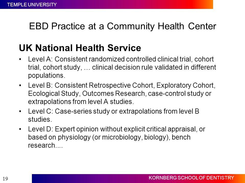 TEMPLE UNIVERSITY KORNBERG SCHOOL OF DENTISTRY 19 EBD Practice at a Community Health Center UK National Health Service Level A: Consistent randomized