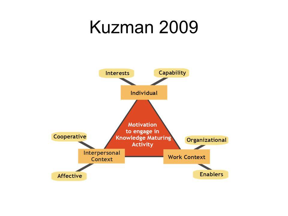 Kuzman 2009