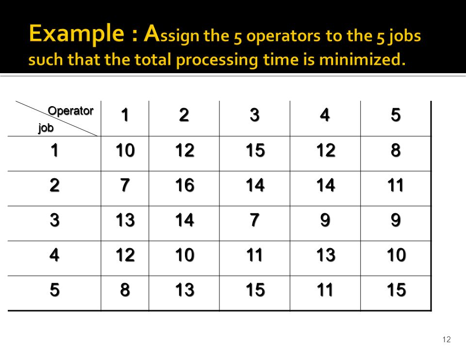 Operator Operator job job123451101215128 2716141411 31314799 41210111310 5813151115 12