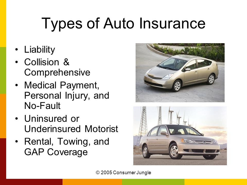 © 2005 Consumer Jungle Types of Auto Insurance Liability Collision & Comprehensive Medical Payment, Personal Injury, and No-Fault Uninsured or Underinsured Motorist Rental, Towing, and GAP Coverage