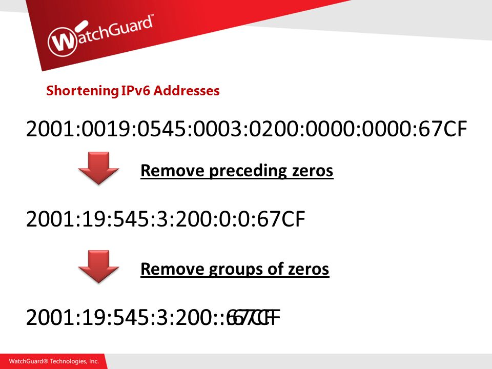 2001:19:545:3:200::67CF Shortening IPv6 Addresses 2001:0019:0545:0003:0200:0000:0000:67CF 2001:19:545:3:200:0:0:67CF Remove preceding zeros Remove groups of zeros 2001:19:545:3:200:::67CF