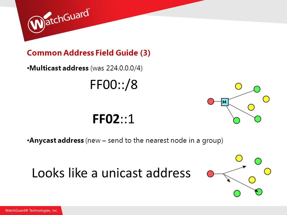 Common Address Field Guide (3) Multicast address (was /4) Anycast address (new – send to the nearest node in a group) FF00::/8 FF02::1 Looks like a unicast address