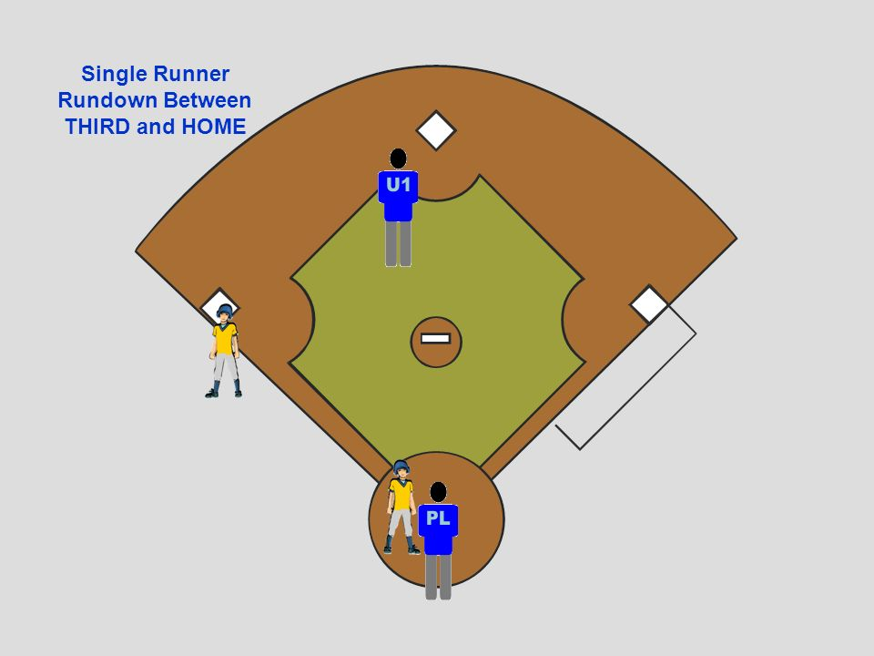Single Runner Rundown Between THIRD and HOME