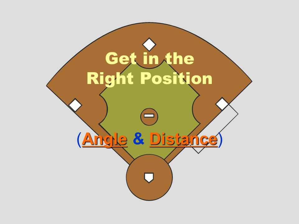 Get in the Right Position AngleDistance (Angle & Distance)