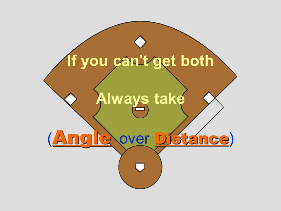 If you cant get both Always take Angle Distance ( Angle over Distance )