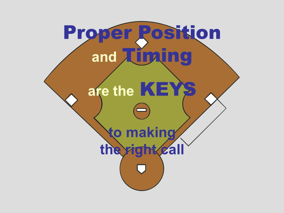Proper Position and Timing are the KEYS to making the right call