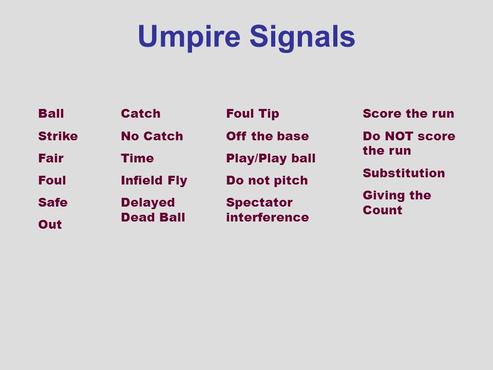 Umpire Signals Ball Strike Fair Foul Safe Out Catch No Catch Time Infield Fly Delayed Dead Ball Foul Tip Off the base Play/Play ball Do not pitch Spec