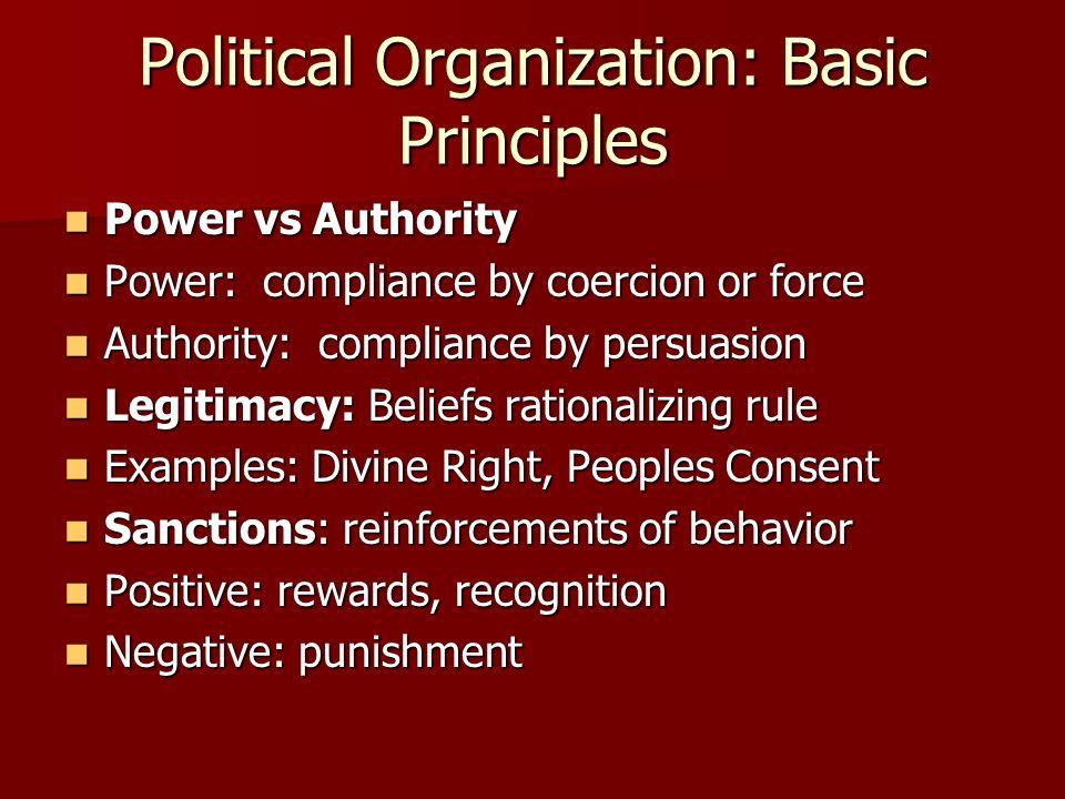 Political Organization: Basic Principles Power vs Authority Power vs Authority Power: compliance by coercion or force Power: compliance by coercion or