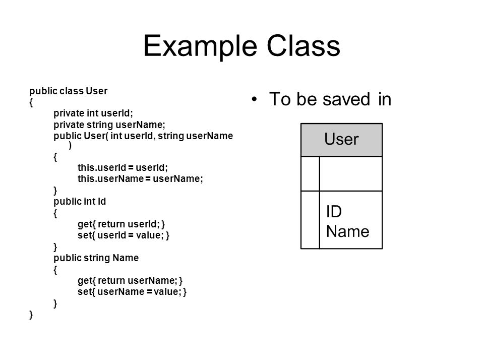 Example Class public class User { private int userId; private string userName; public User( int userId, string userName ) { this.userId = userId; this